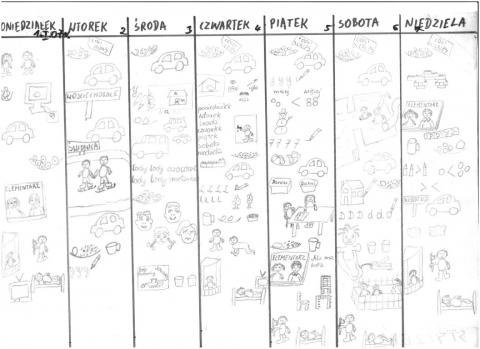 Ćwiczenie mowy ( omawianie minionego dnia z pomocą rysunków) - 2007 r.
