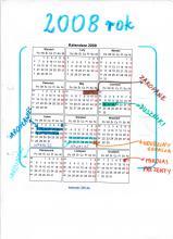 1) Kalendarz
